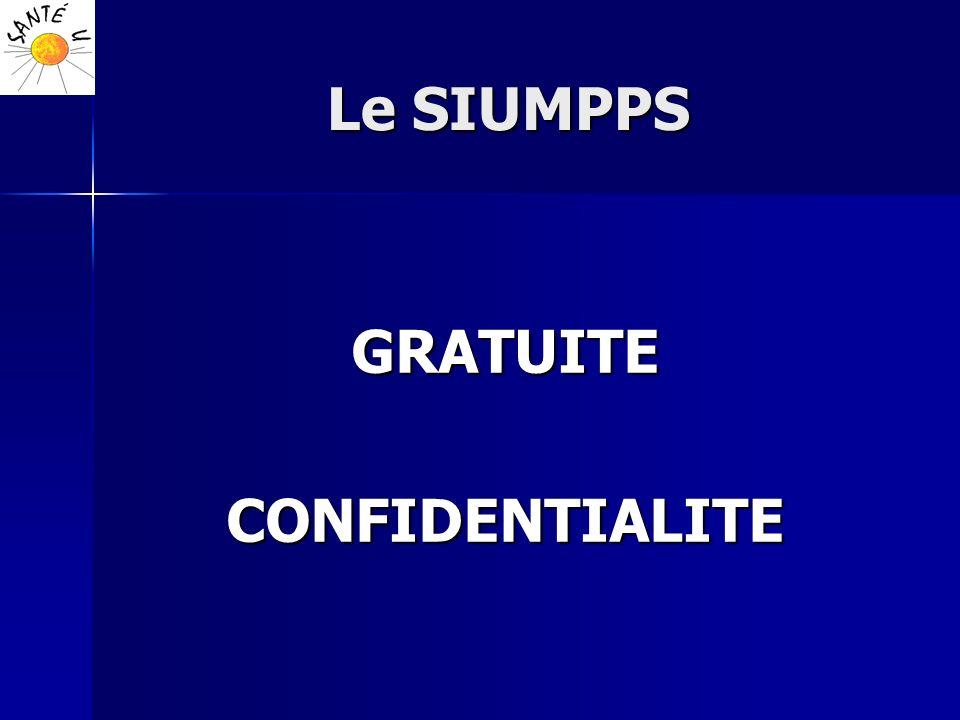 Le SIUMPPS GRATUITECONFIDENTIALITE