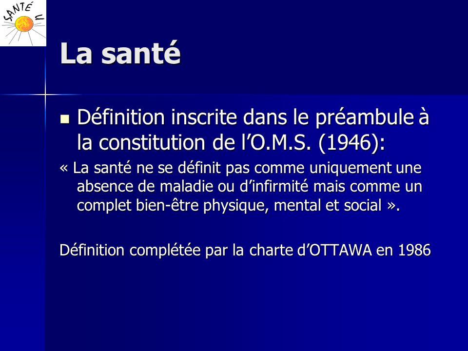 La santé Définition inscrite dans le préambule à la constitution de lO.M.S. (1946): Définition inscrite dans le préambule à la constitution de lO.M.S.