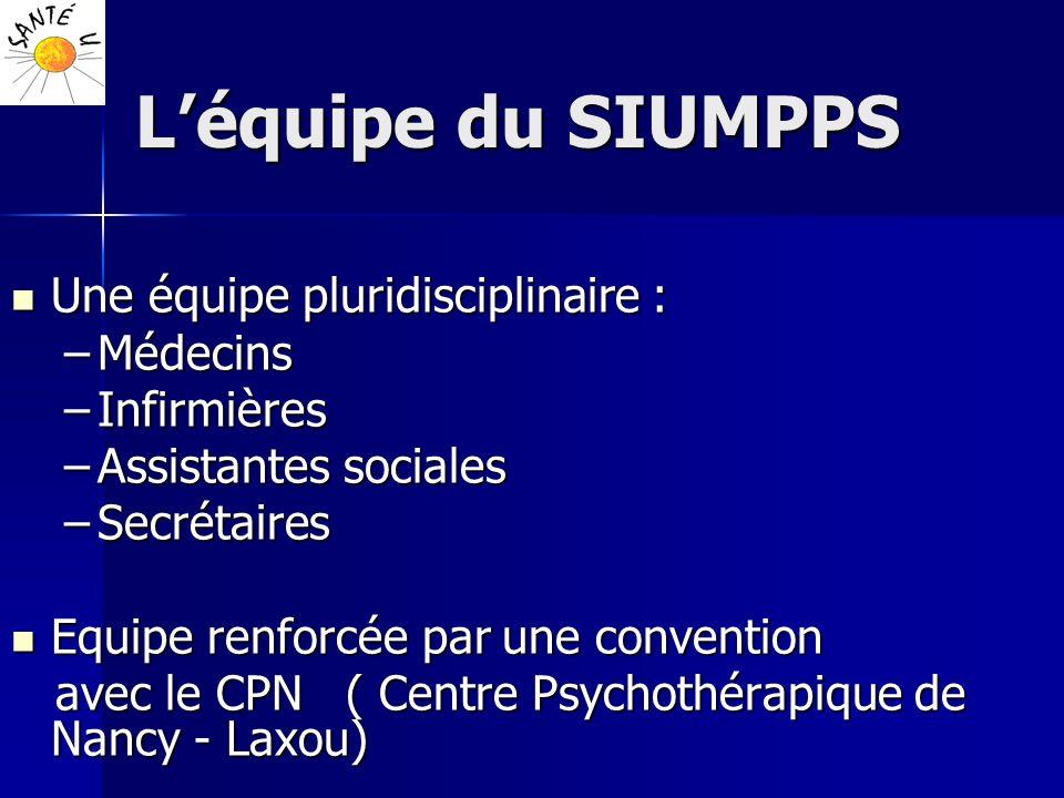 Léquipe du SIUMPPS Une équipe pluridisciplinaire : Une équipe pluridisciplinaire : –Médecins –Infirmières –Assistantes sociales –Secrétaires Equipe re