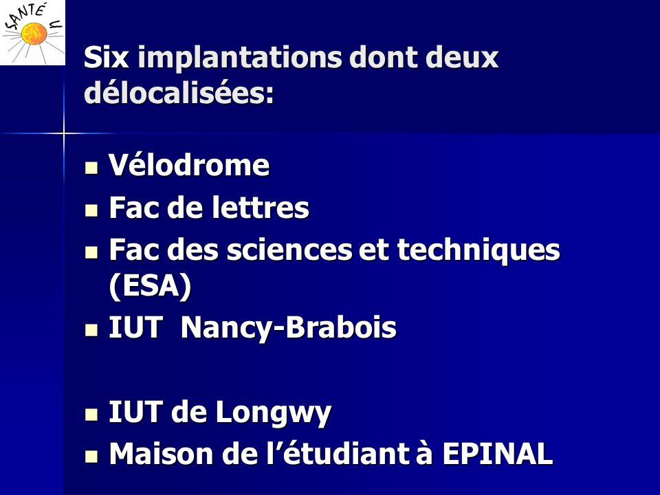 Six implantations dont deux délocalisées: Vélodrome Vélodrome Fac de lettres Fac de lettres Fac des sciences et techniques (ESA) Fac des sciences et t