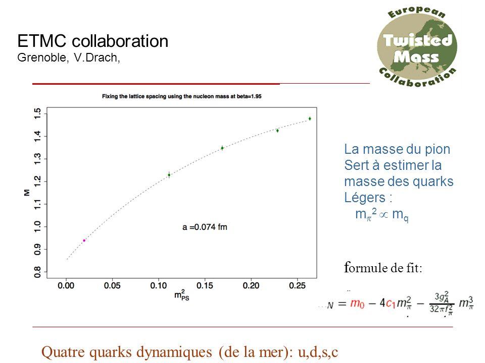 ETMC collaboration Grenoble, V.Drach, La masse du pion Sert à estimer la masse des quarks Légers : m 2 m q f ormule de fit: Quatre quarks dynamiques (