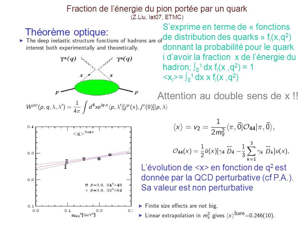 Fraction de lénergie du pion portée par un quark (Z.Liu, lat07, ETMC) Attention au double sens de x !! Théorème optique: Sexprime en terme de « foncti