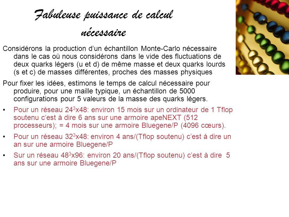 Fabuleuse puissance de calcul nécessaire Considérons la production dun échantillon Monte-Carlo nécessaire dans le cas où nous considérons dans le vide