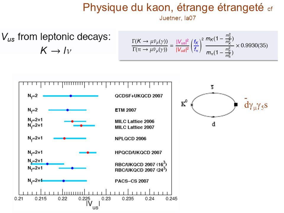 Physique du kaon, étrange étrangeté cf Juetner, la07 d 5 s -