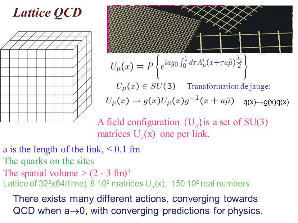 ETMC collaboration Grenoble, V.Drach, La masse du pion Sert à estimer la masse des quarks Légers : m 2 m q f ormule de fit: Quatre quarks dynamiques (de la mer): u,d,s,c