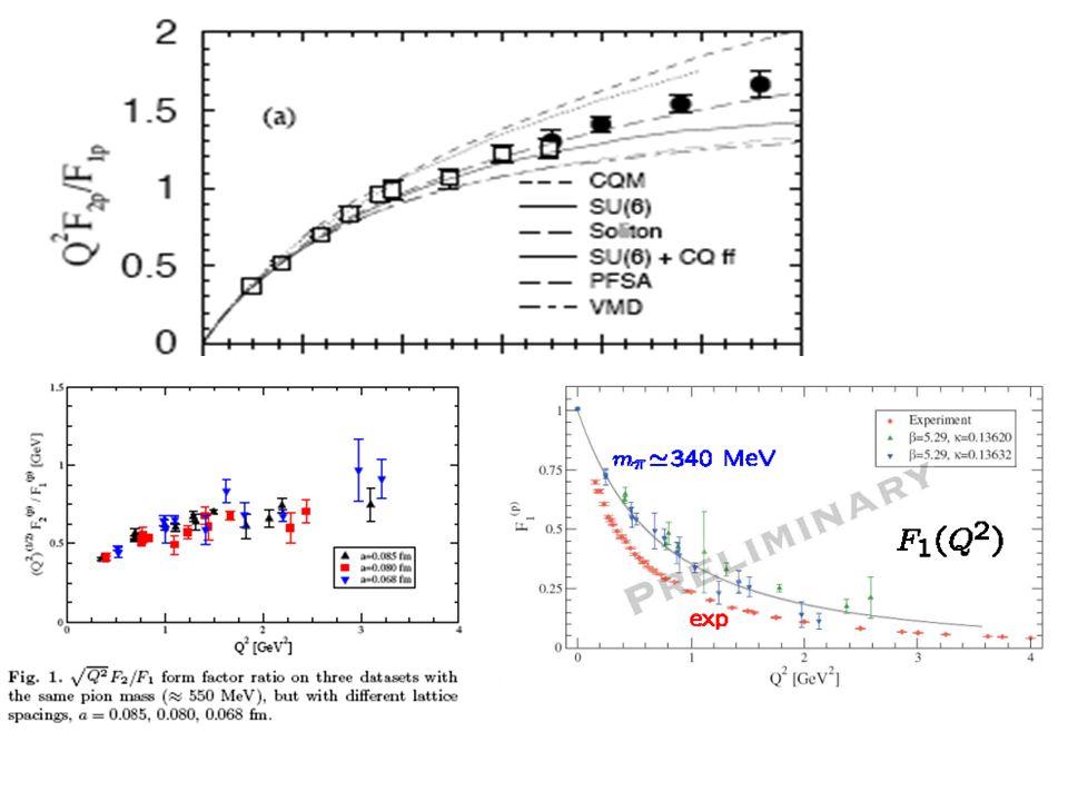 Expérience: nucl-ex/01111010 LQCD:QCDSF/UKQCD Hep-lat/0609001: