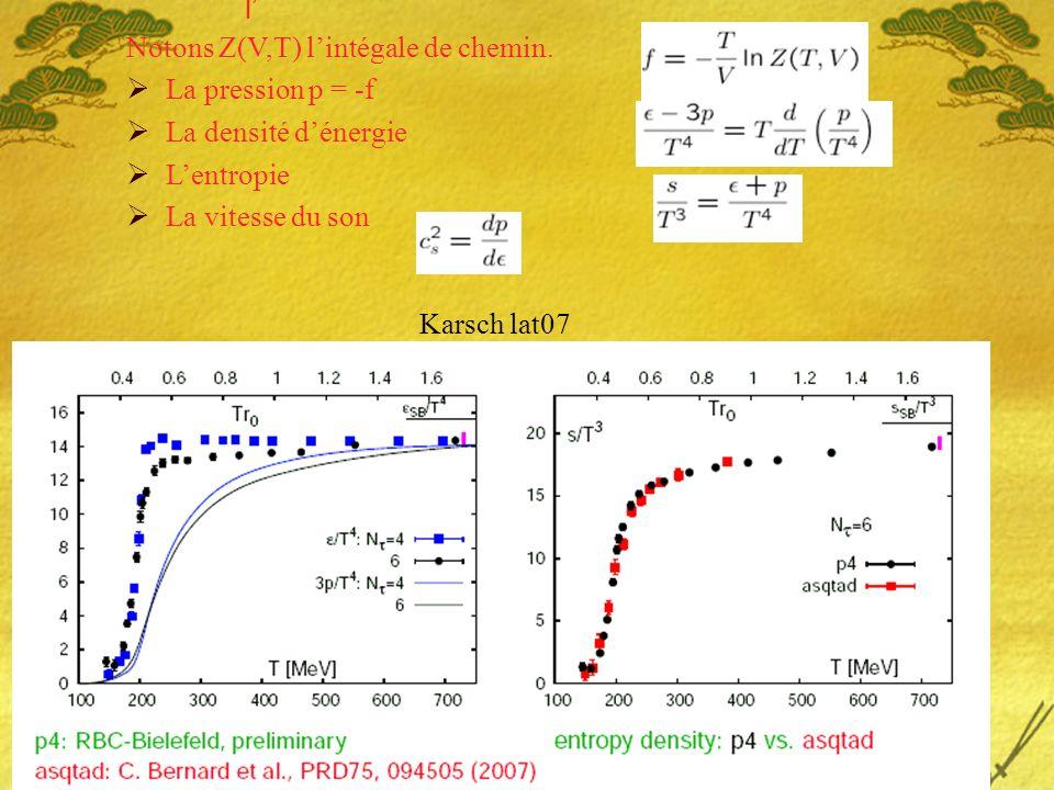 Notons Z(V,T) lintégale de chemin. La pression p = -f La densité dénergie Lentropie La vitesse du son l Karsch lat07