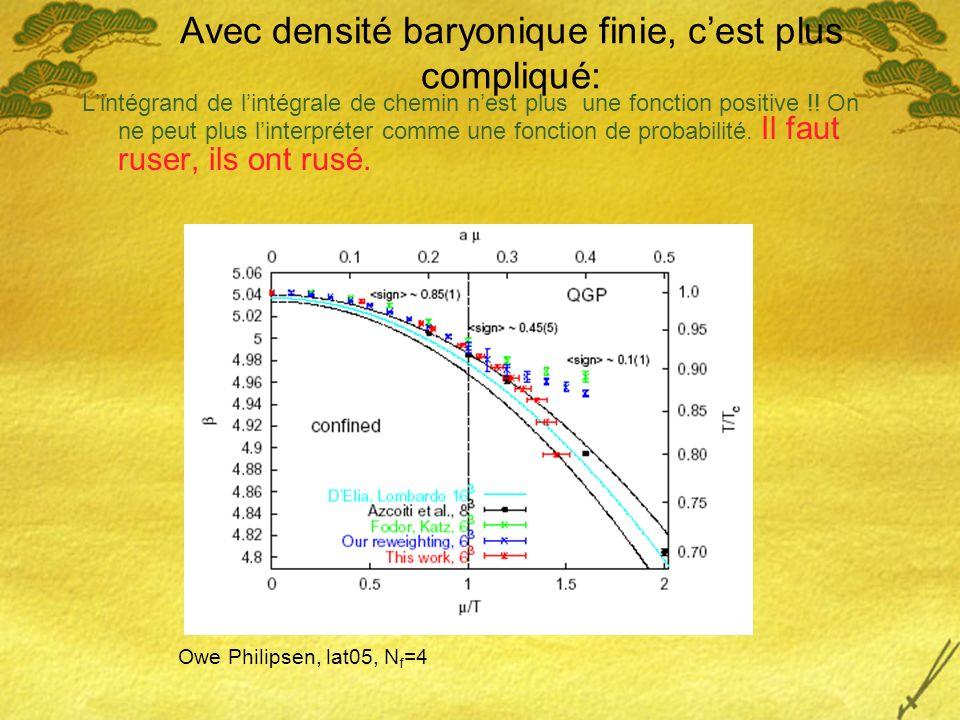 Avec densité baryonique finie, cest plus compliqué: Lintégrand de lintégrale de chemin nest plus une fonction positive !! On ne peut plus linterpréter
