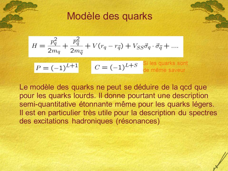 Modèle des quarks Si les quarks sont de même saveur Le modèle des quarks ne peut se déduire de la qcd que pour les quarks lourds. Il donne pourtant un