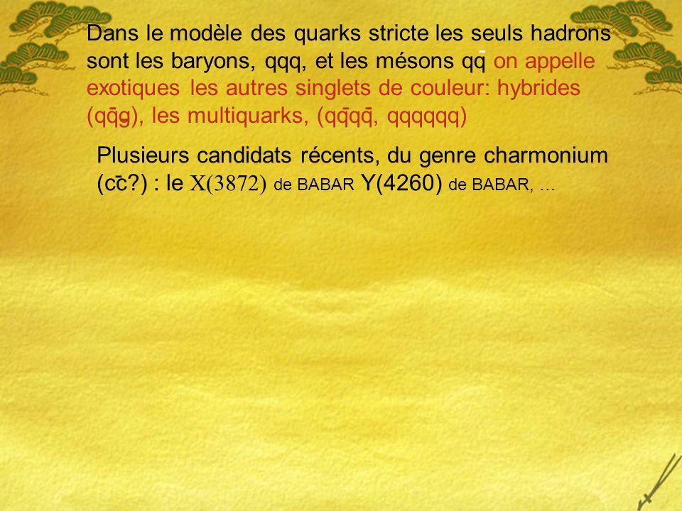Dans le modèle des quarks stricte les seuls hadrons sont les baryons, qqq, et les mésons qq on appelle exotiques les autres singlets de couleur: hybri