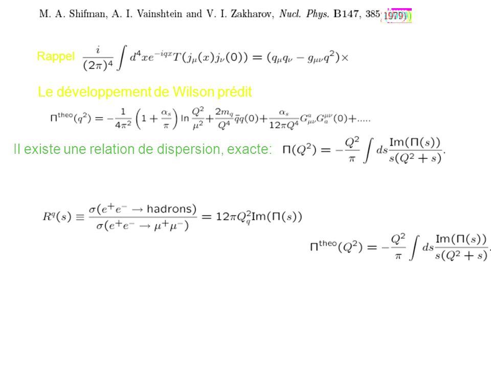 Rappel (q 2 ) Le développement de Wilson prédit Il existe une relation de dispersion, exacte: Im( (q 2 )) est donné par lexpérience: Lidée de SVZ : ex