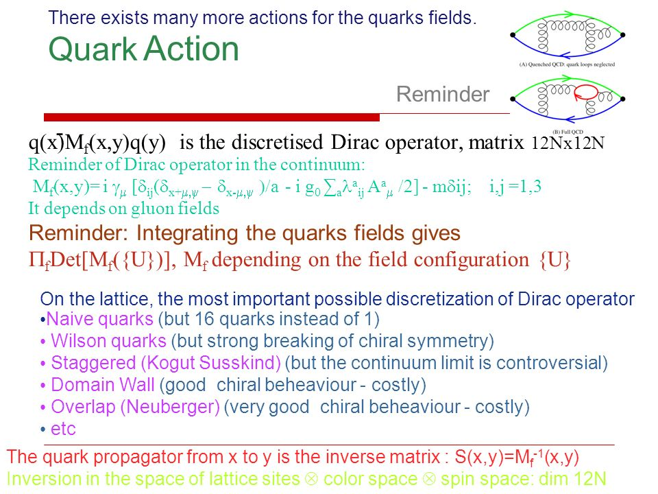 There exists many more actions for the quarks fields. Quark Action q(x)M f (x,y)q(y) is the discretised Dirac operator, matrix 12Nx12N Reminder of Dir