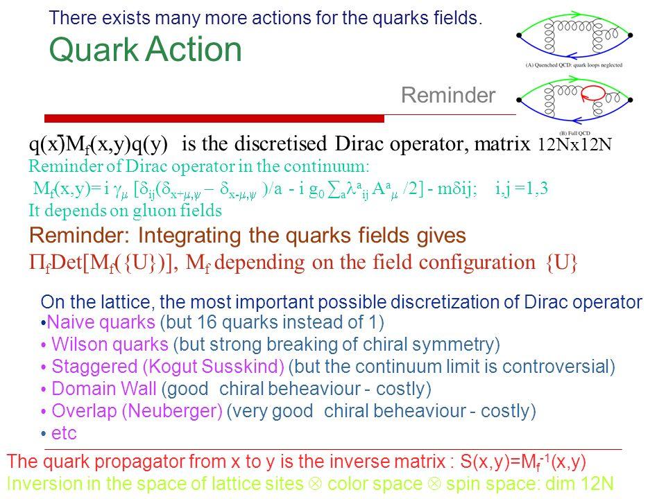 QCD path integral: O DU exp[ (-6/g 2 ) S G [U]] f Det[M f ] O / exp[ (-6/g 2 ) S G [U]] f Det[M f ] Computed via the Monte-Carlo method.