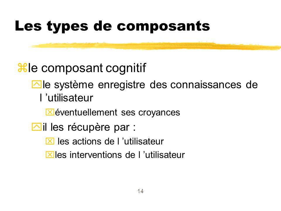 14 Les types de composants zle composant cognitif yle système enregistre des connaissances de l utilisateur xéventuellement ses croyances yil les récupère par : x les actions de l utilisateur xles interventions de l utilisateur