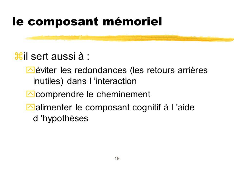 19 le composant mémoriel zil sert aussi à : yéviter les redondances (les retours arrières inutiles) dans l interaction ycomprendre le cheminement yalimenter le composant cognitif à l aide d hypothèses