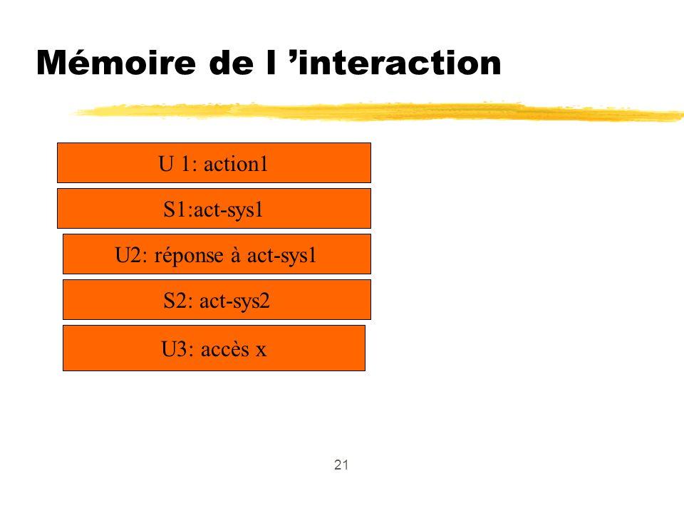 21 Mémoire de l interaction U 1: action1 S1:act-sys1 U2: réponse à act-sys1 S2: act-sys2 U3: accès x