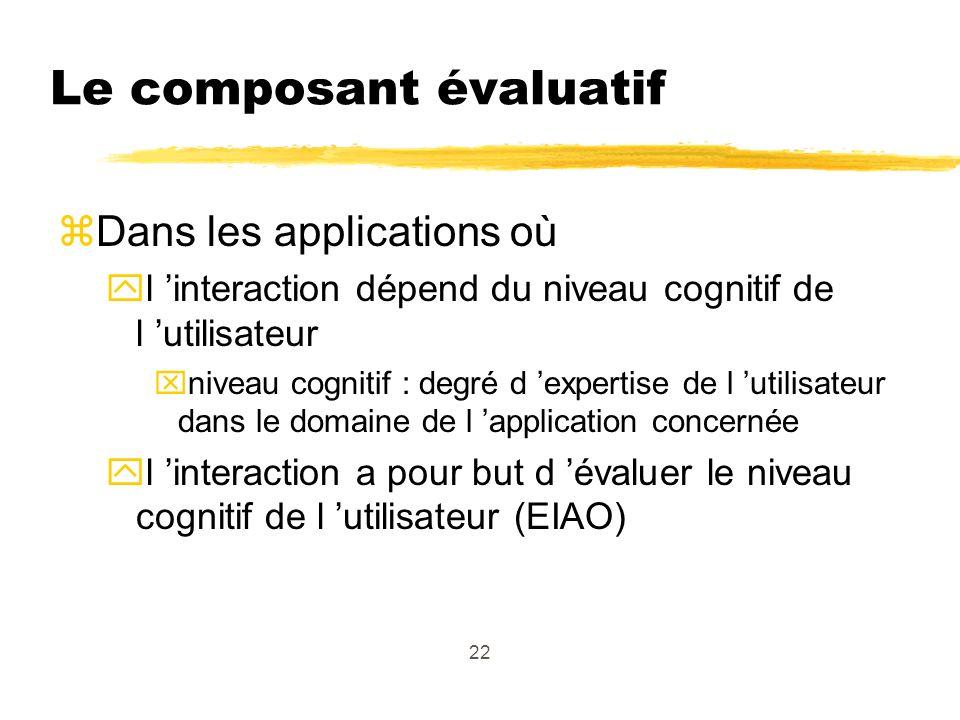 22 Le composant évaluatif zDans les applications où yl interaction dépend du niveau cognitif de l utilisateur xniveau cognitif : degré d expertise de l utilisateur dans le domaine de l application concernée yl interaction a pour but d évaluer le niveau cognitif de l utilisateur (EIAO)