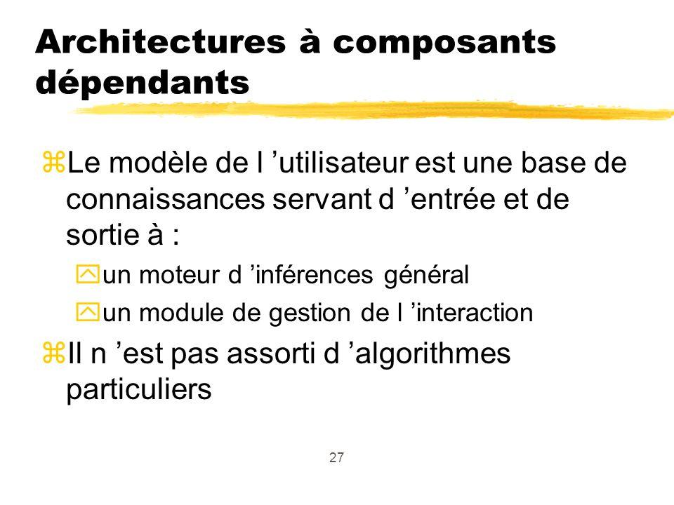 27 Architectures à composants dépendants zLe modèle de l utilisateur est une base de connaissances servant d entrée et de sortie à : yun moteur d inférences général yun module de gestion de l interaction zIl n est pas assorti d algorithmes particuliers