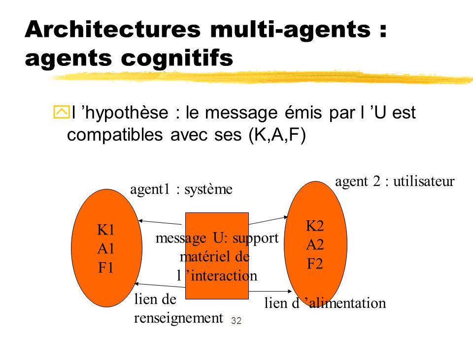 32 Architectures multi-agents : agents cognitifs yl hypothèse : le message émis par l U est compatibles avec ses (K,A,F) K1 A1 F1 agent1 : système K2 A2 F2 agent 2 : utilisateur message U: support matériel de l interaction lien d alimentation lien de renseignement