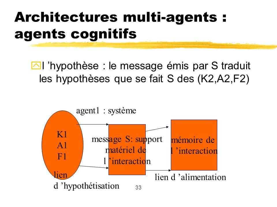 33 Architectures multi-agents : agents cognitifs yl hypothèse : le message émis par S traduit les hypothèses que se fait S des (K2,A2,F2) K1 A1 F1 agent1 : système message S: support matériel de l interaction lien d alimentation lien d hypothétisation mémoire de l interaction