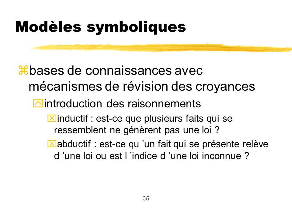 35 Modèles symboliques zbases de connaissances avec mécanismes de révision des croyances yintroduction des raisonnements xinductif : est-ce que plusieurs faits qui se ressemblent ne génèrent pas une loi .