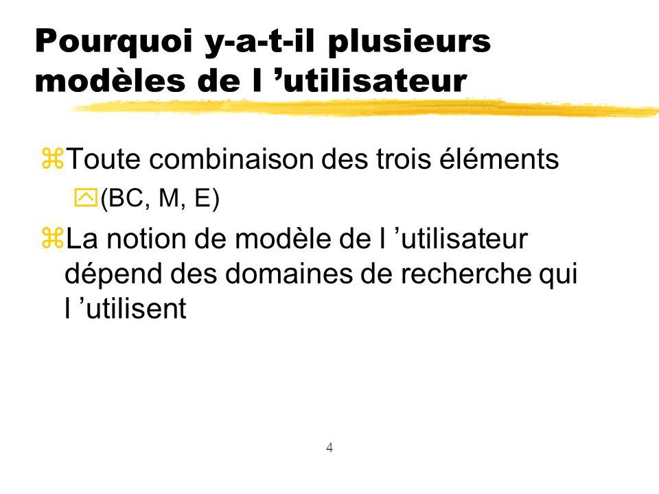 4 Pourquoi y-a-t-il plusieurs modèles de l utilisateur zToute combinaison des trois éléments y(BC, M, E) zLa notion de modèle de l utilisateur dépend des domaines de recherche qui l utilisent