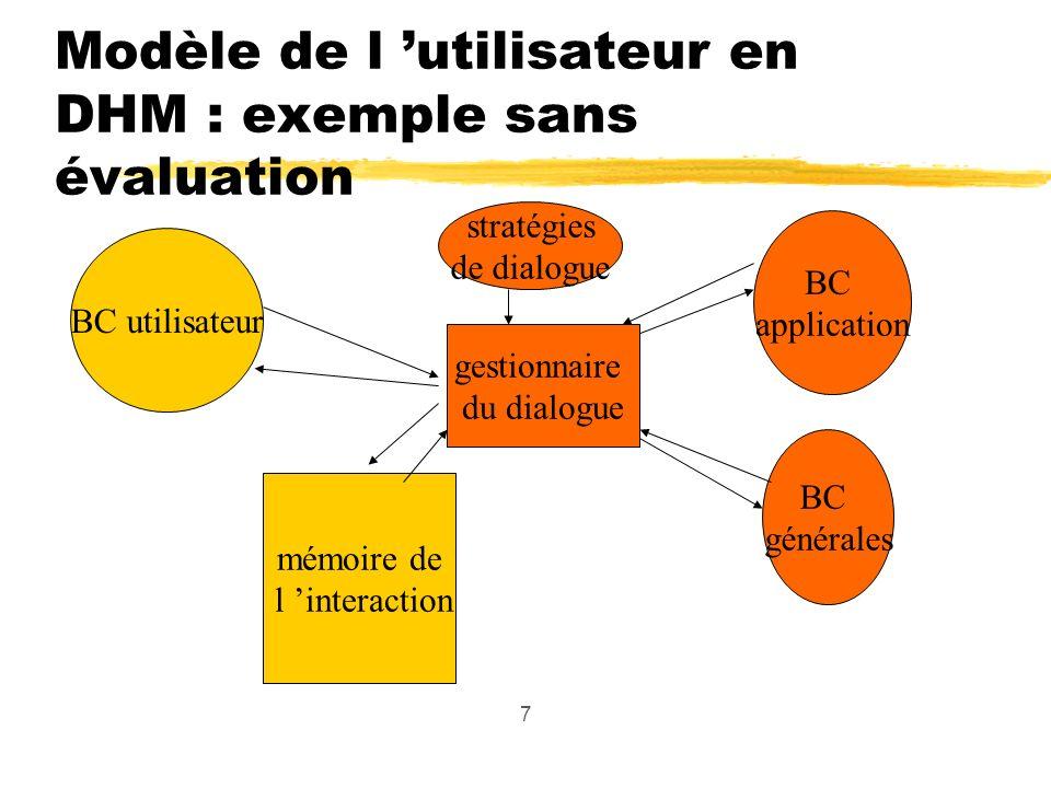 7 Modèle de l utilisateur en DHM : exemple sans évaluation BC utilisateur gestionnaire du dialogue BC application stratégies de dialogue BC générales mémoire de l interaction