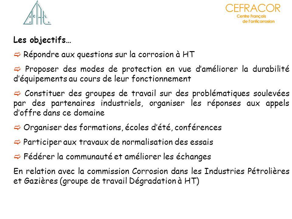Les objectifs… Répondre aux questions sur la corrosion à HT Proposer des modes de protection en vue daméliorer la durabilité déquipements au cours de