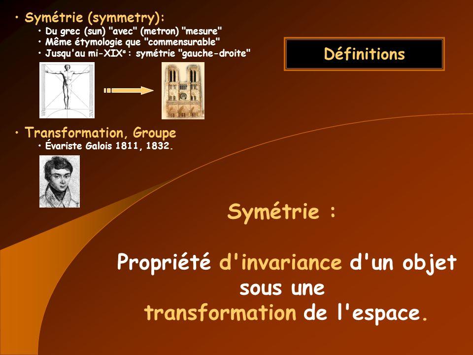Définitions Symétrie (symmetry): Du grec (sun)