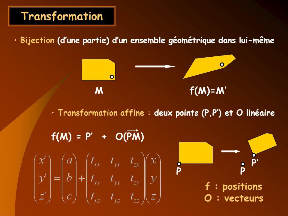 Transformation Bijection (dune partie) dun ensemble géométrique dans lui-même M f(M)=M Transformation affine : deux points (P,P) et O linéaire f(M) =