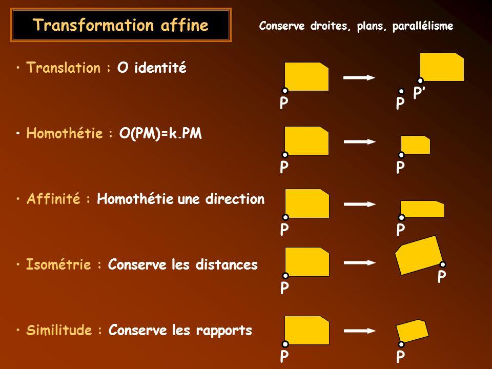 Transformation affine Translation : O identité Homothétie : O(PM)=k.PM Affinité : Homothétie une direction Isométrie : Conserve les distances Similitu