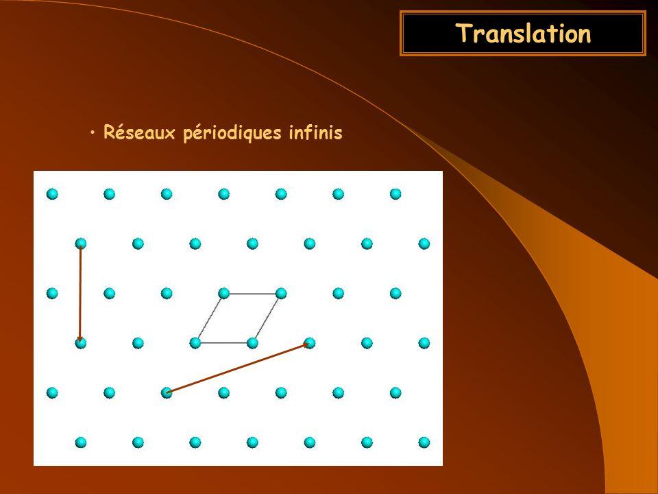 Translation Réseaux périodiques infinis