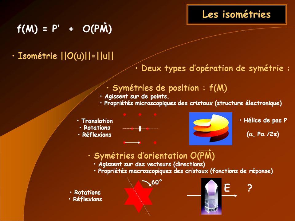 Deux types dopération de symétrie : Symétries de position : f(M) Agissent sur de points. Propriétés microscopiques des cristaux (structure électroniqu