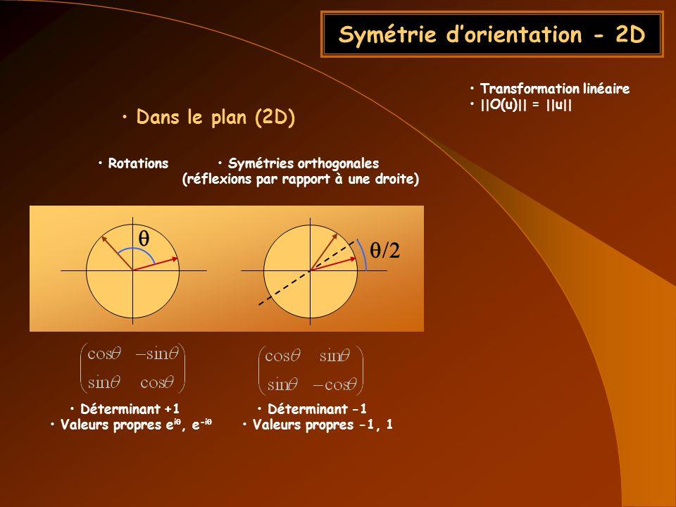 Symétrie dorientation - 2D Dans le plan (2D) Transformation linéaire || O(u) || = || u || Rotations Symétries orthogonales (réflexions par rapport à u