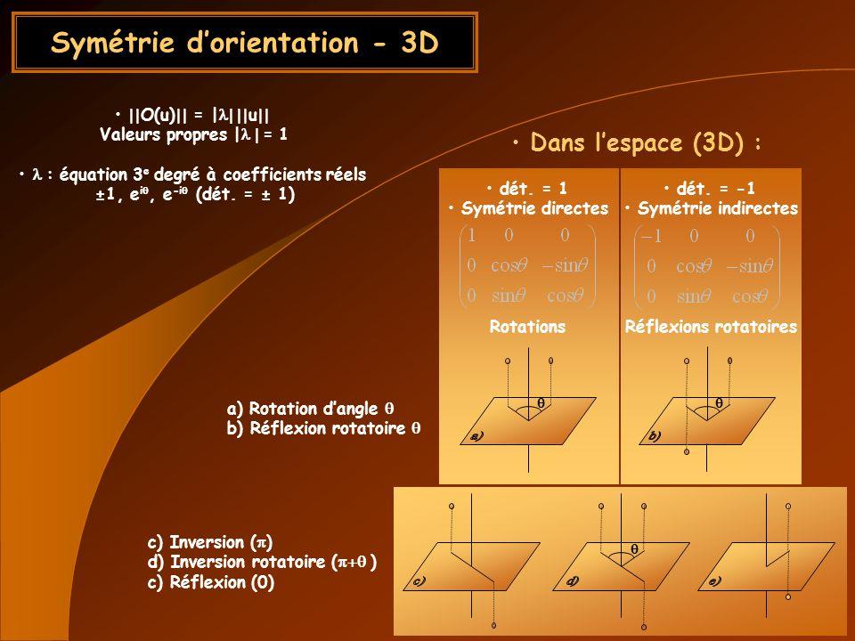 Symétrie dorientation - 3D c) Inversion ( ) d) Inversion rotatoire ( ) c) Réflexion (0) Dans lespace (3D) : || O(u) || = | || u || Valeurs propres | =