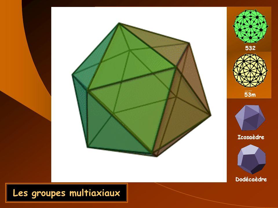Les groupes multiaxiaux 23432 532 m3 _ 43m _ m3m _ 53m _ _ Tétraèdre Octaèdre Cube Icosaèdre Dodécaèdre