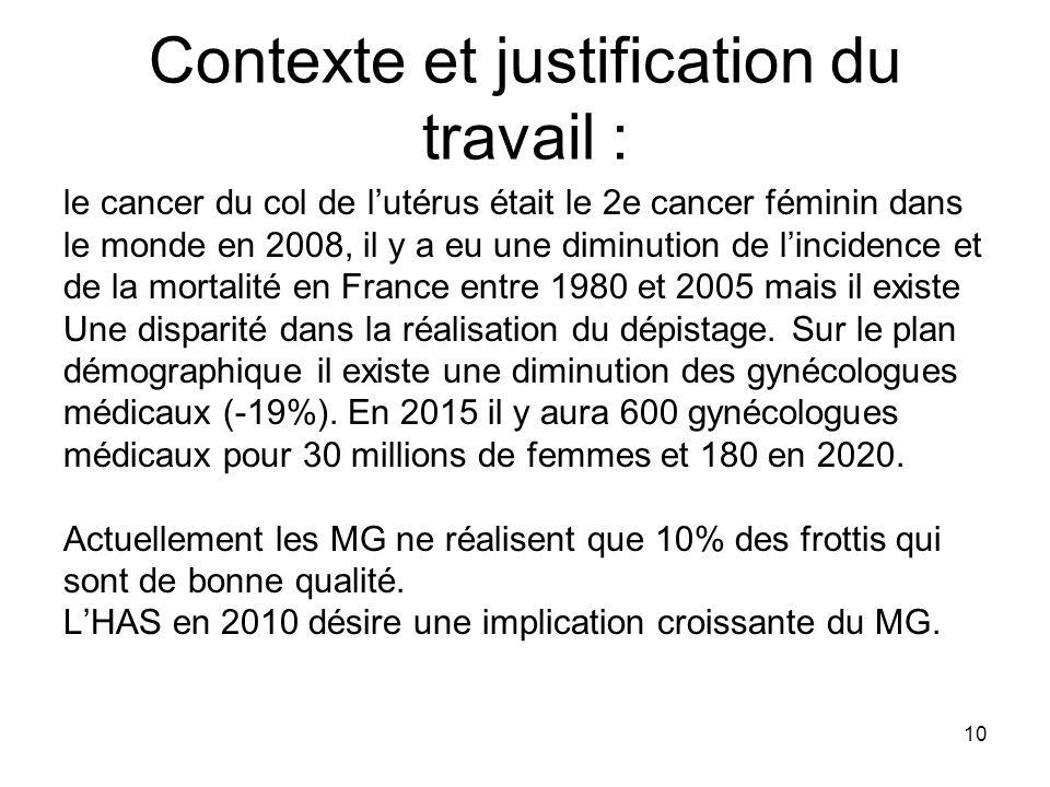 10 Contexte et justification du travail : le cancer du col de lutérus était le 2e cancer féminin dans le monde en 2008, il y a eu une diminution de li