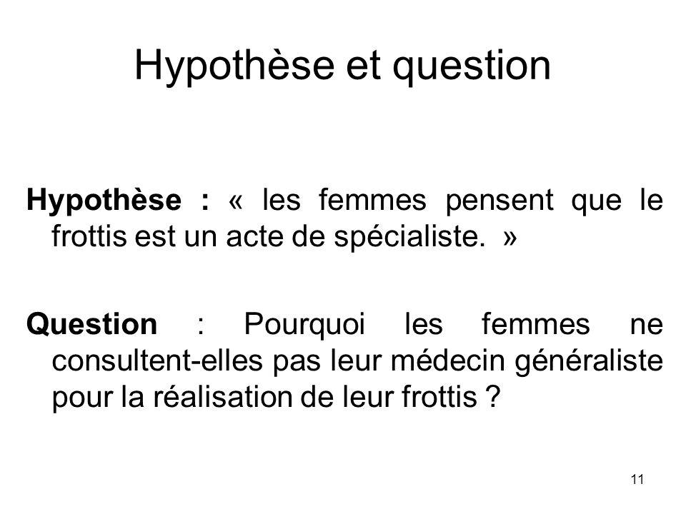 11 Hypothèse et question Hypothèse : « les femmes pensent que le frottis est un acte de spécialiste. » Question : Pourquoi les femmes ne consultent-el