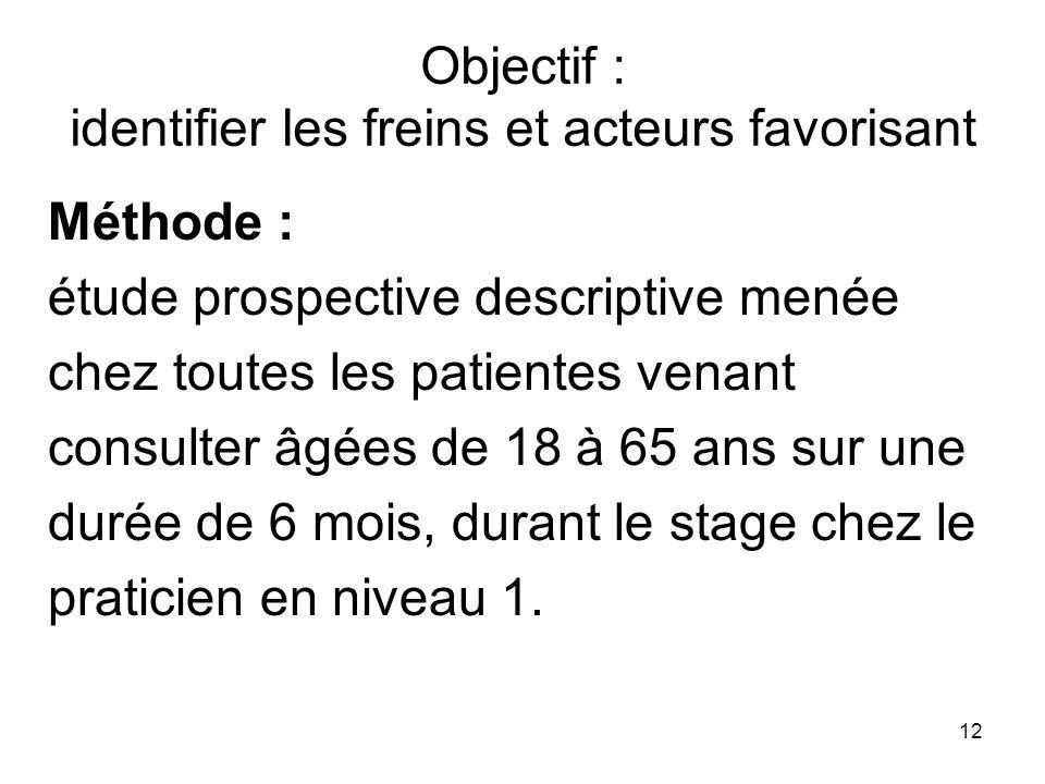12 Objectif : identifier les freins et acteurs favorisant Méthode : étude prospective descriptive menée chez toutes les patientes venant consulter âgé