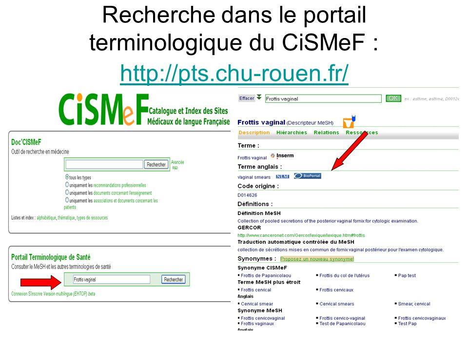 14 Recherche dans le portail terminologique du CiSMeF : http://pts.chu-rouen.fr/ http://pts.chu-rouen.fr/