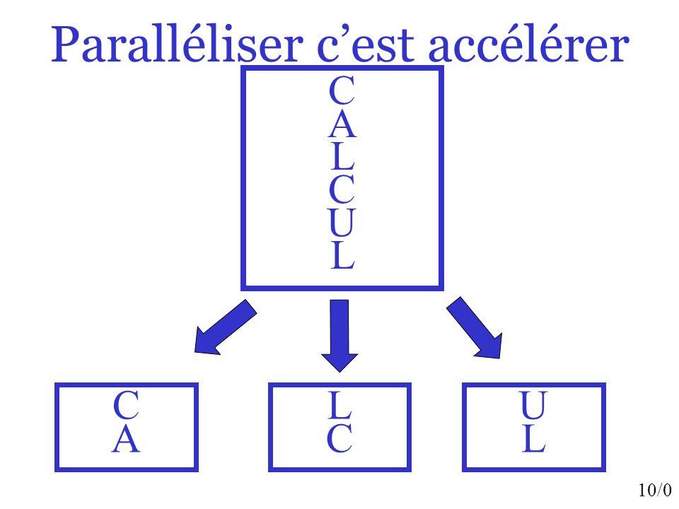 10/0 Paralléliser cest accélérer CALCULCALCUL CACA LCLC ULUL