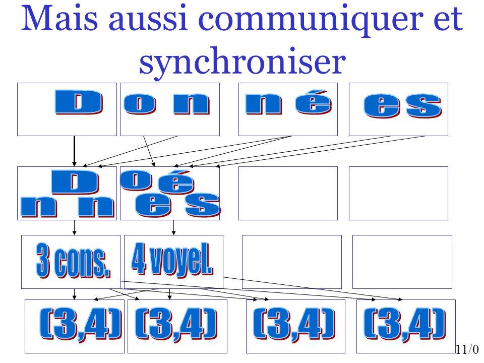 11/0 Mais aussi communiquer et synchroniser