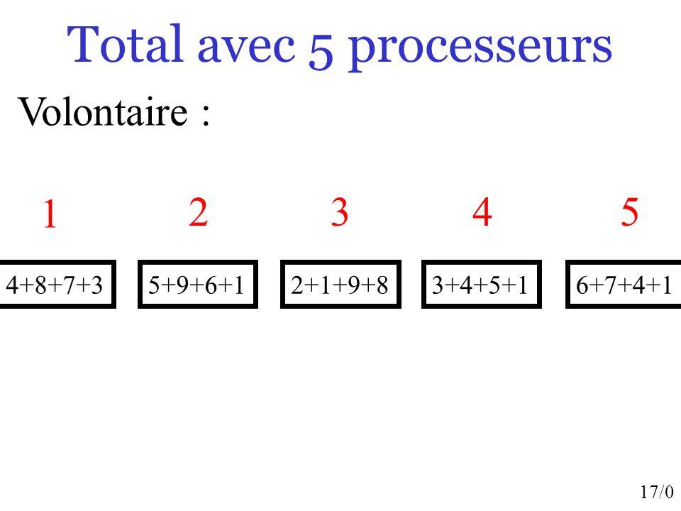 17/0 Total avec 5 processeurs 4+8+7+32+1+9+85+9+6+16+7+4+13+4+5+1 Volontaire : 1 2345