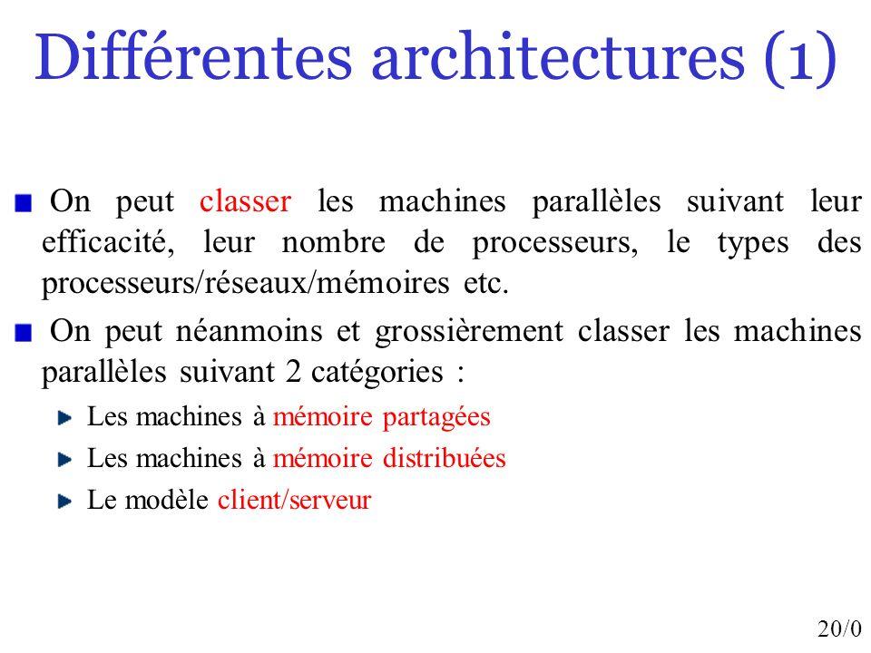 20/0 Différentes architectures (1) On peut classer les machines parallèles suivant leur efficacité, leur nombre de processeurs, le types des processeu