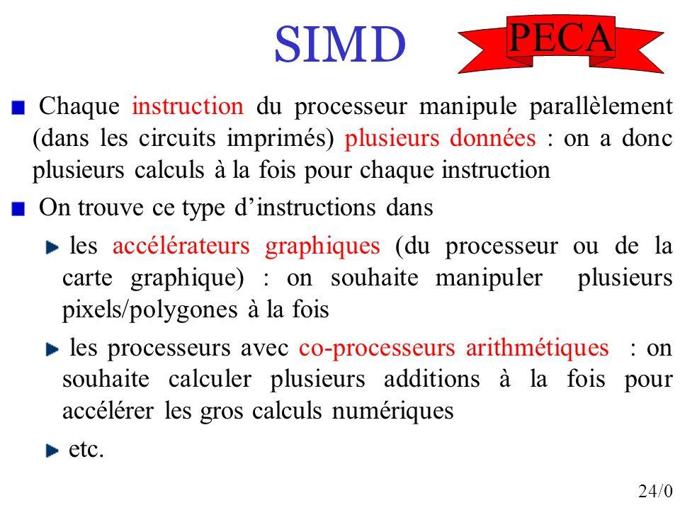 24/0 SIMD Chaque instruction du processeur manipule parallèlement (dans les circuits imprimés) plusieurs données : on a donc plusieurs calculs à la fo