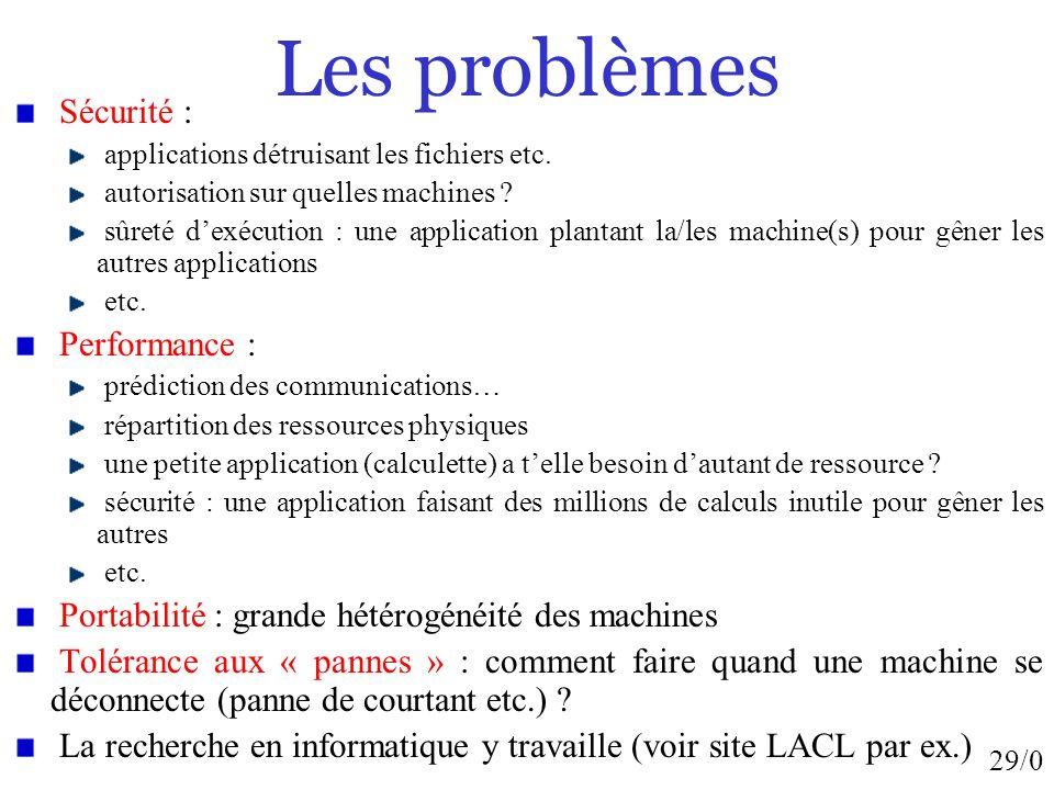 29/0 Les problèmes Sécurité : applications détruisant les fichiers etc. autorisation sur quelles machines ? sûreté dexécution : une application planta