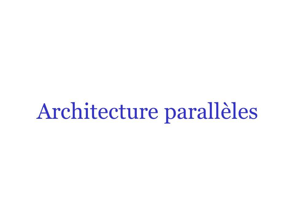 24/0 SIMD Chaque instruction du processeur manipule parallèlement (dans les circuits imprimés) plusieurs données : on a donc plusieurs calculs à la fois pour chaque instruction On trouve ce type dinstructions dans les accélérateurs graphiques (du processeur ou de la carte graphique) : on souhaite manipuler plusieurs pixels/polygones à la fois les processeurs avec co-processeurs arithmétiques : on souhaite calculer plusieurs additions à la fois pour accélérer les gros calculs numériques etc.