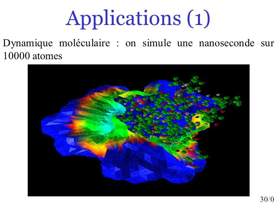 30/0 Applications (1) Dynamique moléculaire : on simule une nanoseconde sur 10000 atomes