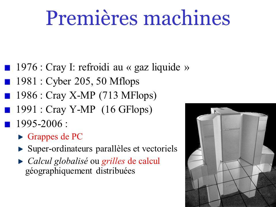 4/0 Premières machines 1976 : Cray I: refroidi au « gaz liquide » 1981 : Cyber 205, 50 Mflops 1986 : Cray X-MP (713 MFlops) 1991 : Cray Y-MP (16 GFlop