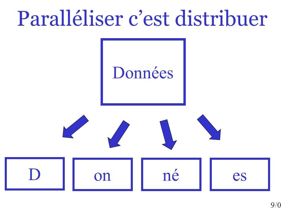 20/0 Différentes architectures (1) On peut classer les machines parallèles suivant leur efficacité, leur nombre de processeurs, le types des processeurs/réseaux/mémoires etc.